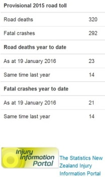 mot doctored road deaths 19jan2016