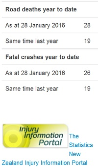 mot doctored road deaths 28jan2016