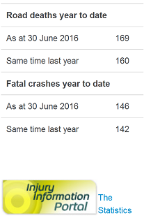 nz road toll - as doctored by police - 30jun2016