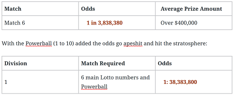 lotto table